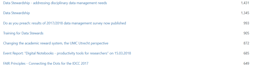 openworking-stats